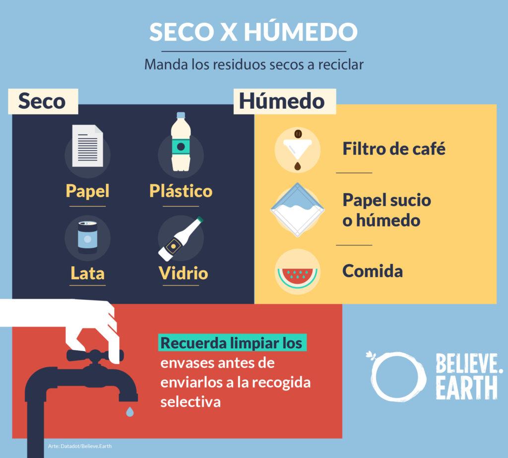 Seco x húmedo: manda los residuos secos a reciclar. Seco: papel, plástico, lata, vidrio. Húmedo: filtro de café, papel sucio o húmedo, comida. Recuerda limpiar los envases antes de enviarlos a la recogida selectiva.