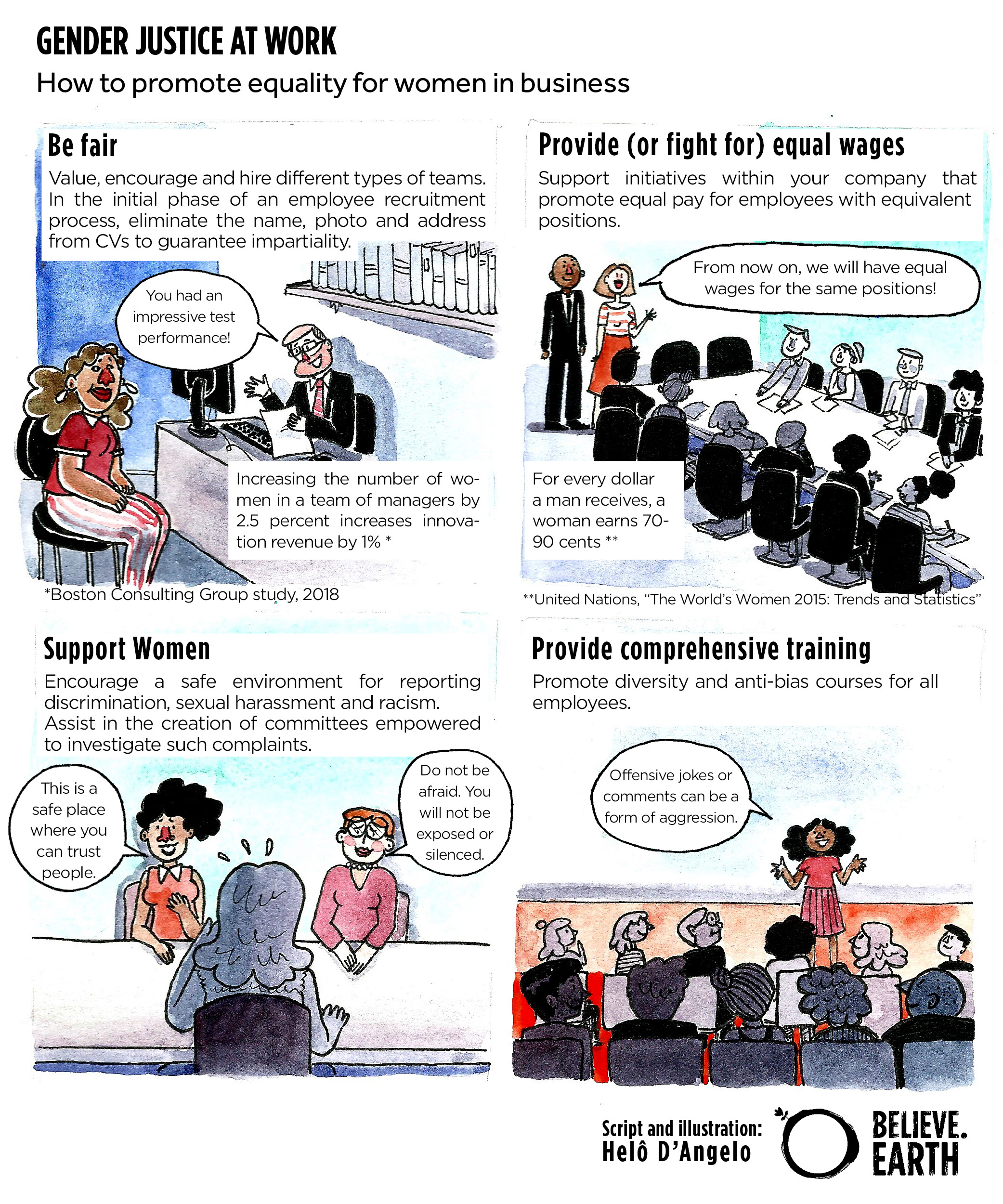 "GENDER JUSTICE AT WORK How to promote equality for women in business Be fair Value, stimulate and hire different types of teams. In the initial phase of an employee recruitment process, eliminate the name, photo and address from CVs to guarantee impartiality Promote women Increasing the number of women in a team of managers by 2.5 percent increases innovation revenue by 1% * - You had an impressive test performance! *Boston Consulting Group study, 2018 Provide (or fight for) equal wages Support initiatives within your company that promote equal pay for employees with equivalent positions For every dollar a man receives, a woman earns 70-90 cents ** - ""From now on, we will have equal wages for the same positions!"" ** United Nations, ""The World's Women 2015: Trends and Statistics"" Support Women Encourage a safe environment for reporting discrimination, sexual harassment and racism. Assist in the creation of committees empowered to investigate such complaints - This is a safe place where you belong and can trust people. - Do not be afraid to speak up. You will not be exposed or silenced. Provide comprehensive training Promote diversity and anti-bias courses for all employees - Offensive jokes or comments can be a form of aggression."